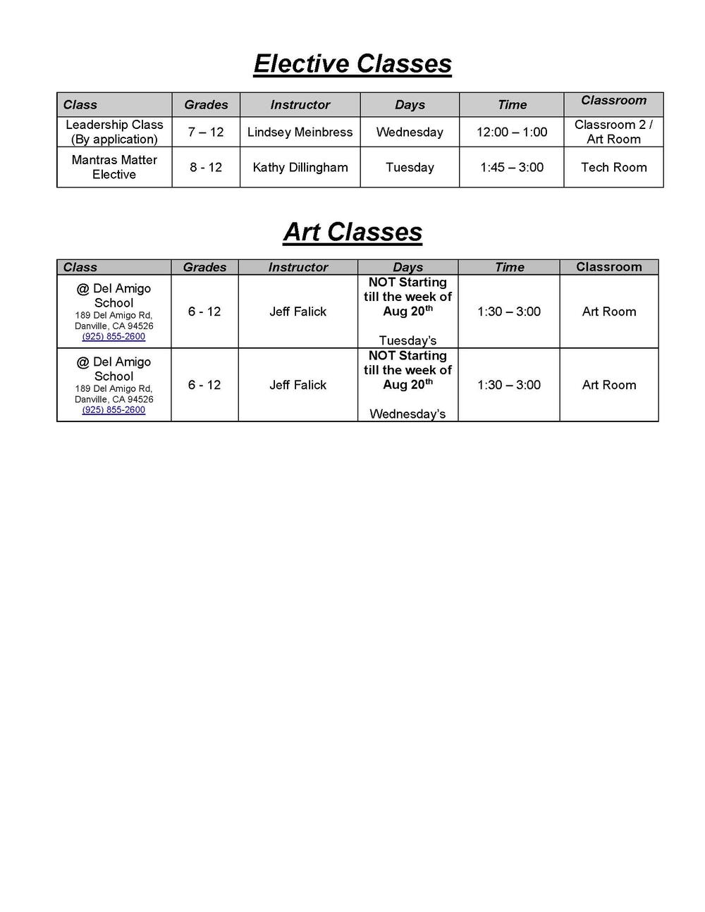 Small Group Class List